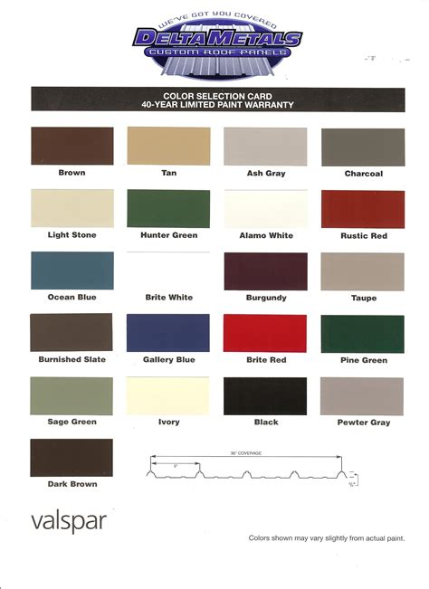 Kitchen Knives And Their Uses Galvalume Colors 28 Images Custom Metal Imperial Rib