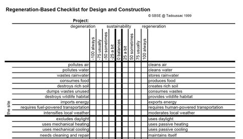 new home design center checklist free construction contract template uk best price