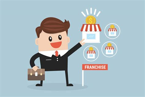 5 types of franchises to invest in growing industry potential