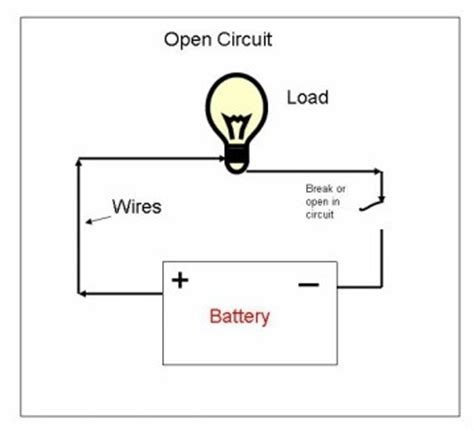 what is a circuit what is the difference between an open circuit and a