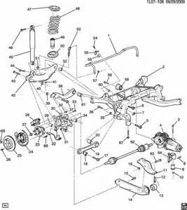 2005 Pontiac G6 Exhaust System Diagram Gm Ecotec 1 4l Engine Gm Free Engine Image For User