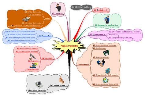 imagenes de mapas mentales bellos mapas mentales concepto de mapa mental