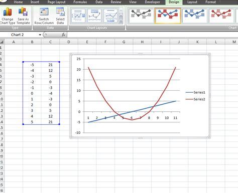 cara membuat grafik x dan y di excel 2007 membuat grafik parabola di excel de eka