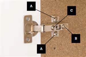 Kitchen Cabinet Door Hinge Adjustment Adjusting Cabinet Door Hinges Rachael Edwards