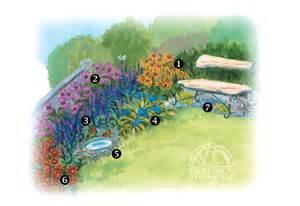 Butterfly Patio by The Butterfly Garden Perennial Gardening
