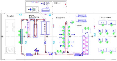 product layout factory sle factory layouts 800 birds per hour layout