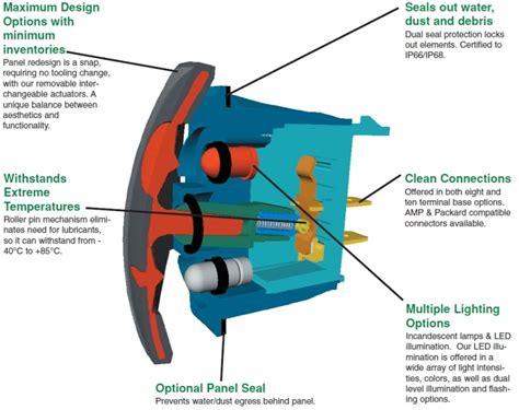 carling technologies rocker switch wiring diagram carling switch wiring diagram efcaviation