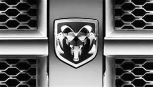 Dodge Ram Logo History Dodge Logo Meaning And History Models World Cars