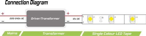12v 24v 150 watt ip67 mean well transformer for led tape