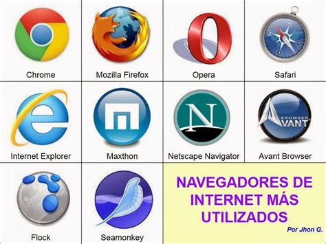 imagenes de navegadores web navegas y utilizas los recursos de internet buscadores y