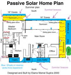 Passive Solar Home Designs Floor Plans Passive Solar House Plan House Ideas Pinterest