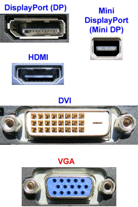 Computer Ports Are A Best Friend by Display Port Article About Display Port By The Free