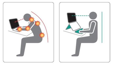 Better Posture At Desk by Bad And Posture At Desk City Health