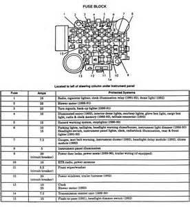 Jeep Commander Fuse Box Diagram Fuse Box Diagram 2006 Jeep Commander Fixya