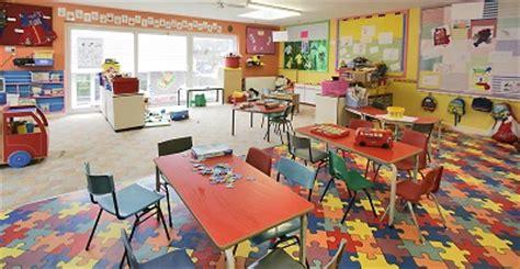 Discribe A Floor Plan For Preschool Classroom - preschool director