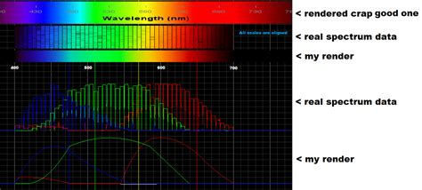 Mapir Survey3w Visible Light Rgb 1 algorithm rgb values of visible spectrum stack overflow