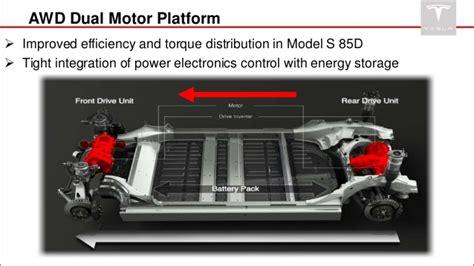 Tesla Platform Vgef 2015 The Future Of Transportation Jb Straubel Cto