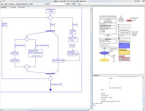 uml diagram linux umlet homepage free uml tool
