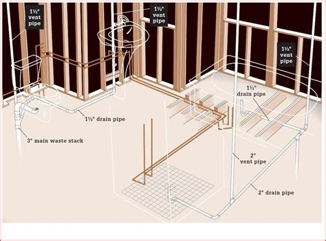 vent pipe in bathroom 73 best images about plumbing on pinterest
