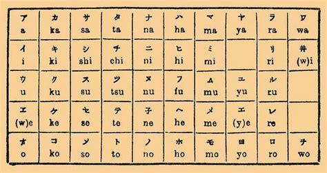lettere alfabeto giapponese come scrivere il proprio nome in giapponese