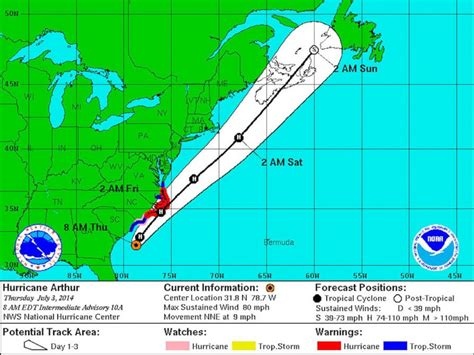 us weather map hurricane everything you need to about hurricane arthur and