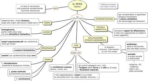 tema sull illuminismo italiano mappa concettuale sul mito come tipo di narrazione