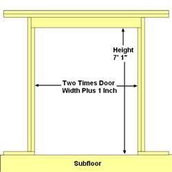 French Door Sizes Rough Opening - door opening sizes