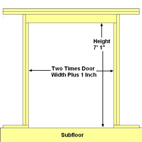 Framing A 36 Inch Door by Pocket Door Framing