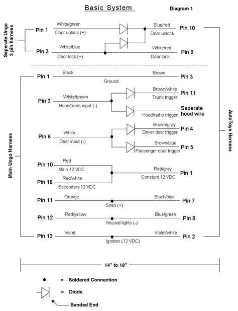 ungo alarm wiring diagram 28 images book of ungo