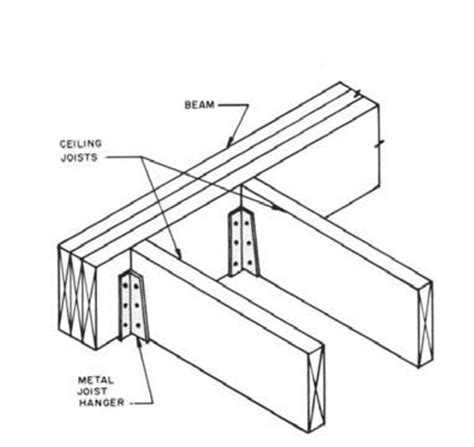 Ceiling Joist Layout by 43 Best Images About Construction Materials And Methods On