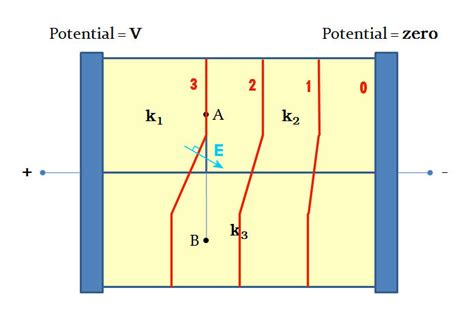 afterward what is the potential difference across c1 capacitor afterward what is the potential difference across c1 capacitor 28 images four capacitors are