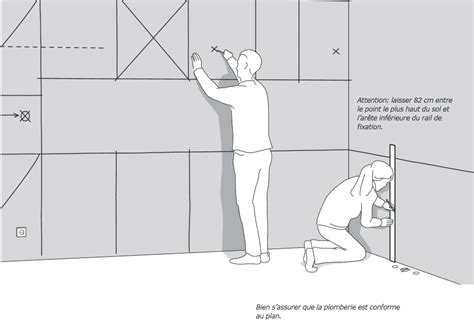 Hauteur Plan De Travail Cuisine Ikea 4069 by Hauteur Plan De Travail Cuisine Ikea Digpres