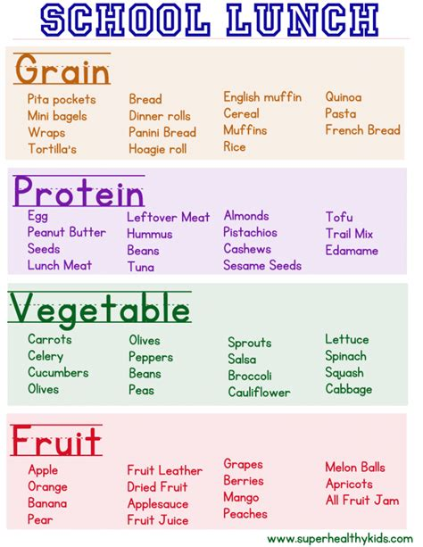 Gardener S Supply Lunch And Learn by School Lunch Menu On Cheap School Lunches