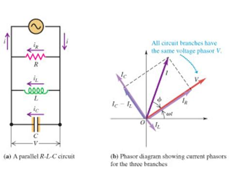 what is a phasor diagram solved use the phasor diagram for a parallel r l c ci