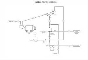 cyclone motorcycle alarm wiring diagram power window