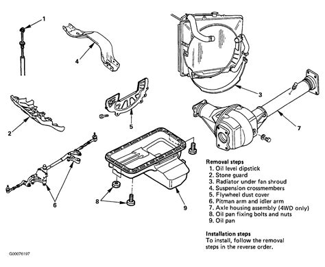 1994 isuzu rodeo dakota oil pan removal what is the best way to remove the oil pan on a 1994 isuzu trooper