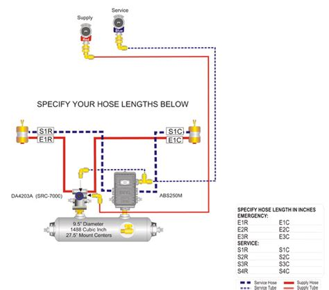 bendix air brake system diagram bendix air brake diagram pictures to pin on