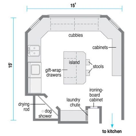 laundromat floor plan 25 best ideas about laundry room layouts on pinterest laundry room design utility cabinets