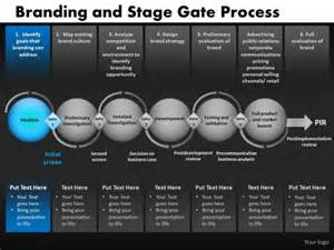 phase gate template phase gate template 28 images dashboard templates