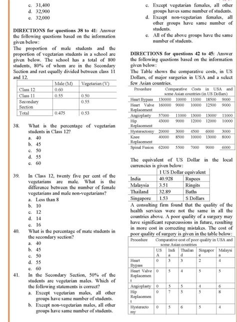 Mba Admission Test Sle Questions by Mba Entrance Model Question Papers 2018 2019