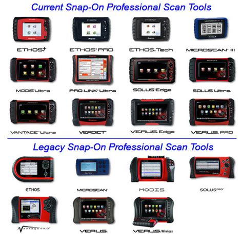 best scanning tools convertible top electrical troubleshooting tools