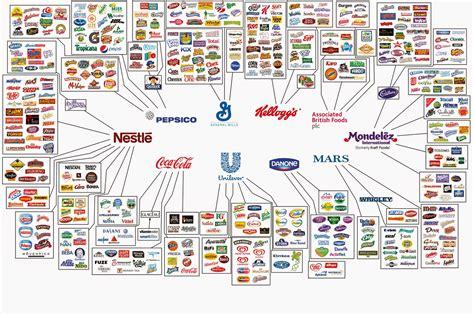 as 10 maiores empresas de alimentos do mundo   mundo da