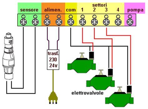 centraline per irrigazione giardino come collegare una centralina d irrigazione