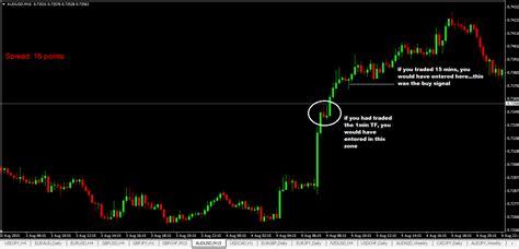 best forex bot forex news trading bot zyfaluyohod web fc2