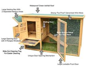 chicken coops real life examples