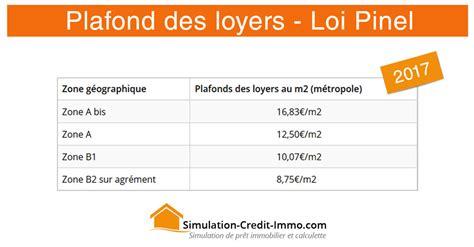 Plafond Loyer by Plafond Des Loyers Et Loi Pinel 2017 Sci