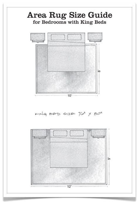 Area Rug Sizes Guide Area Rug Size Guide King Bed For The Home Family Pinterest