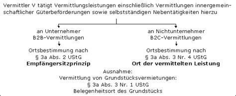 Muster Rechnung Ausfuhrlieferung agenturgesch 228 fte im steuerlexikon