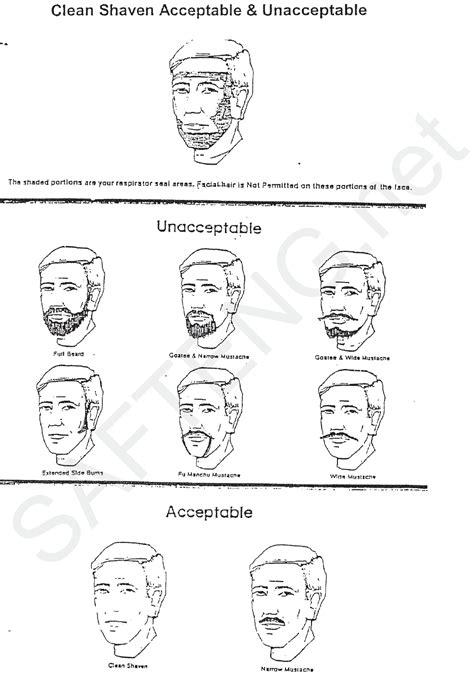 osha beard regulations safteng safteng