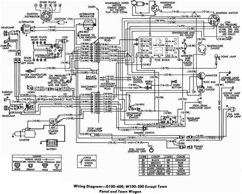 electrical wiring diagram of dodge d100 d600 and w100 w500 circuit wiring diagrams